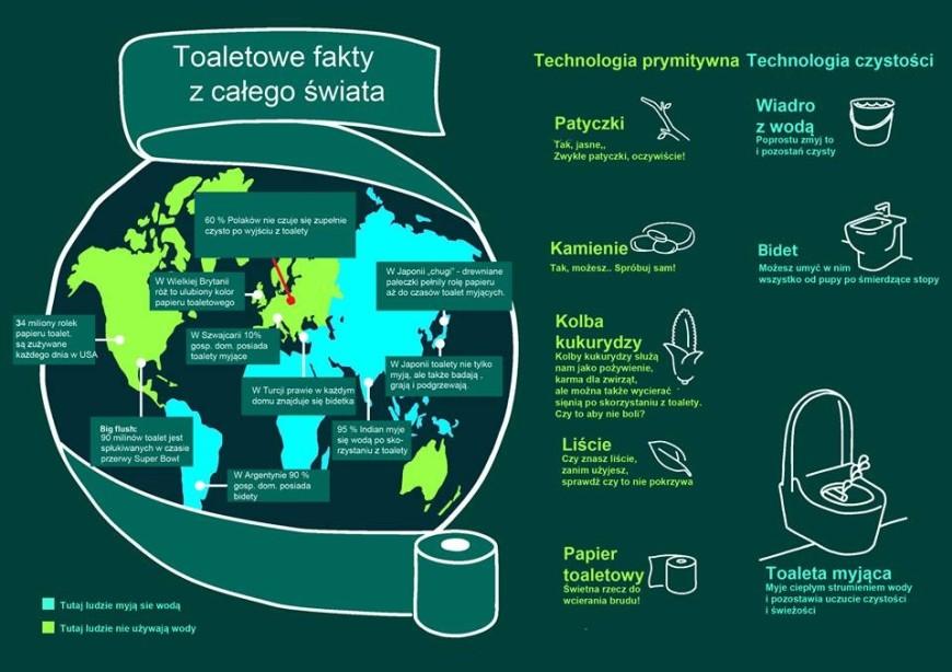 infografika